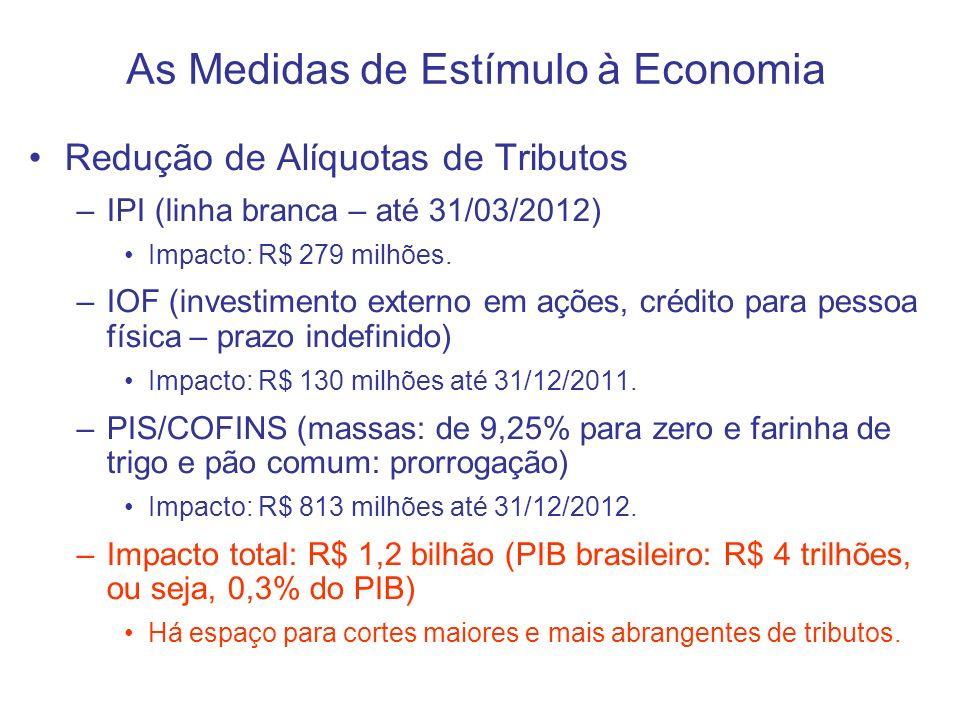 As Medidas de Estímulo à Economia