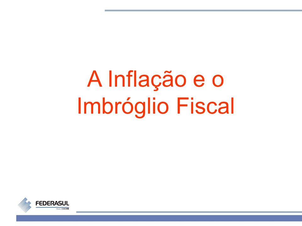 A Inflação e o Imbróglio Fiscal