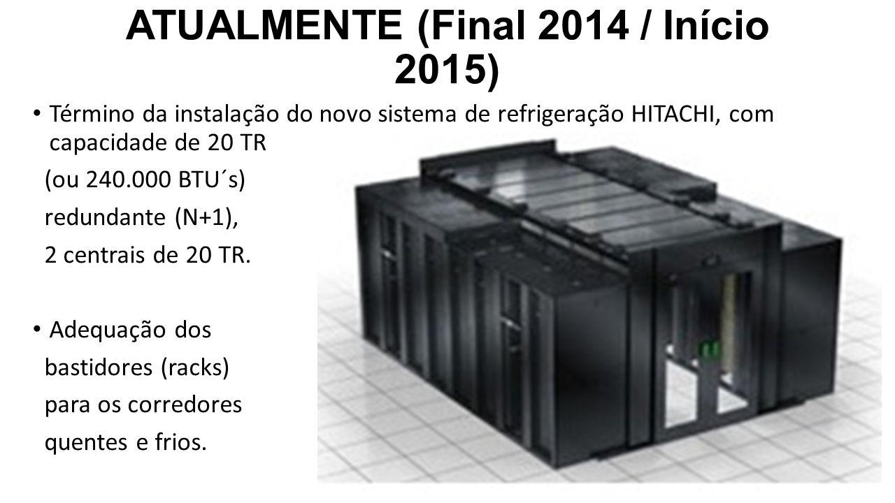 ATUALMENTE (Final 2014 / Início 2015)