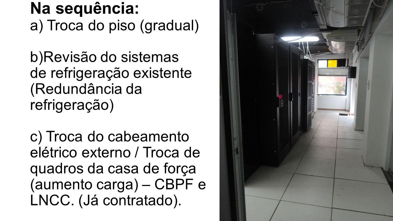 Na sequência: a) Troca do piso (gradual) b)Revisão do sistemas de refrigeração existente (Redundância da refrigeração) c) Troca do cabeamento elétrico externo / Troca de quadros da casa de força (aumento carga) – CBPF e LNCC.
