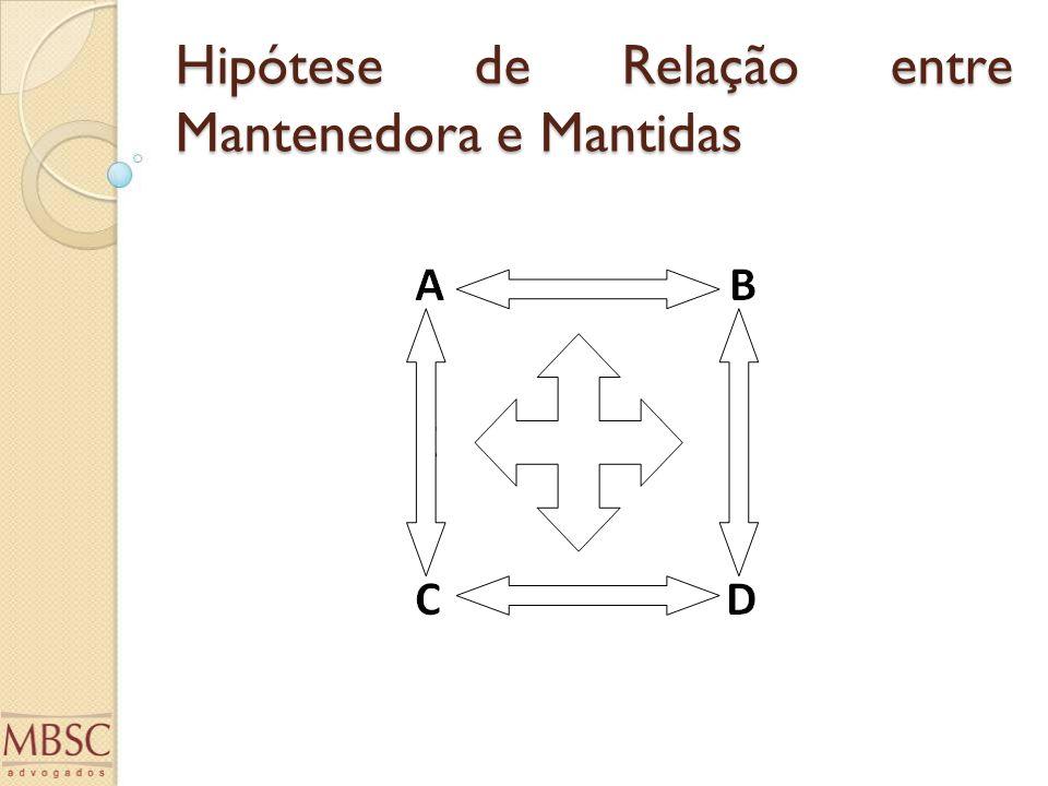 Hipótese de Relação entre Mantenedora e Mantidas