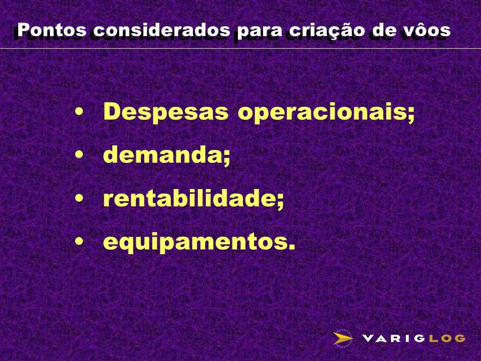 Despesas operacionais; demanda; rentabilidade; equipamentos.