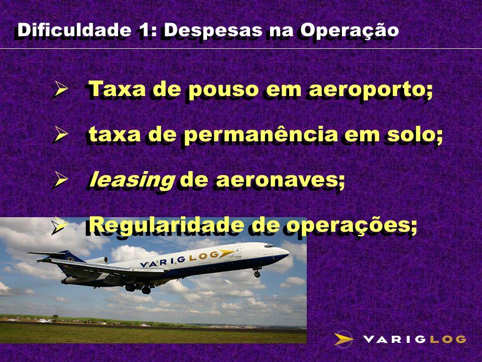 Taxa de pouso em aeroporto; taxa de permanência em solo;