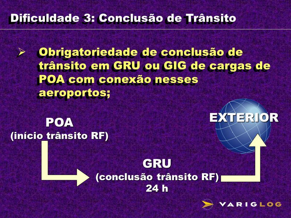 (conclusão trânsito RF)