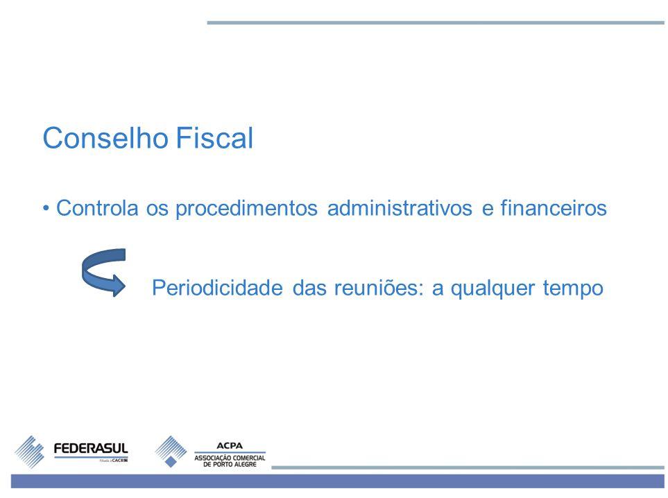 Conselho Fiscal Controla os procedimentos administrativos e financeiros.