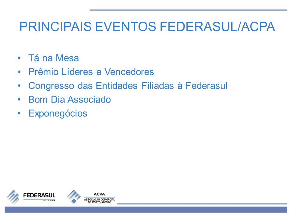 PRINCIPAIS EVENTOS FEDERASUL/ACPA