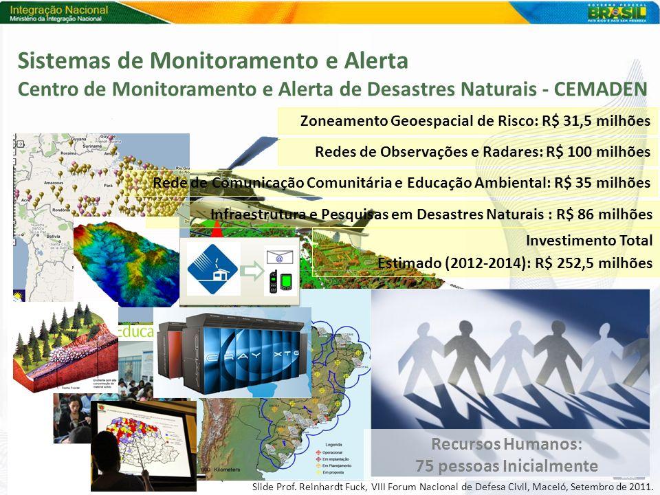 Sistemas de Monitoramento e Alerta Centro de Monitoramento e Alerta de Desastres Naturais - CEMADEN