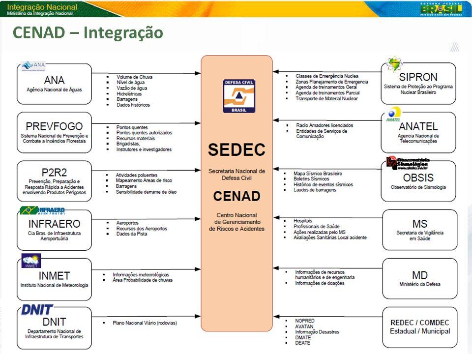 CENAD – Integração