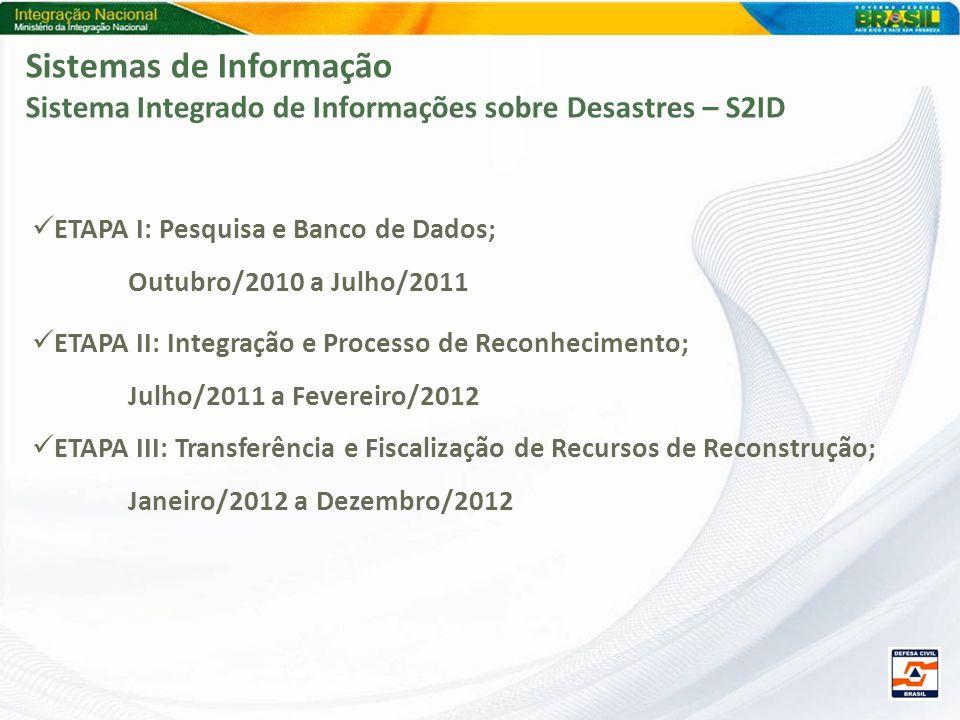 Sistemas de Informação Sistema Integrado de Informações sobre Desastres – S2ID