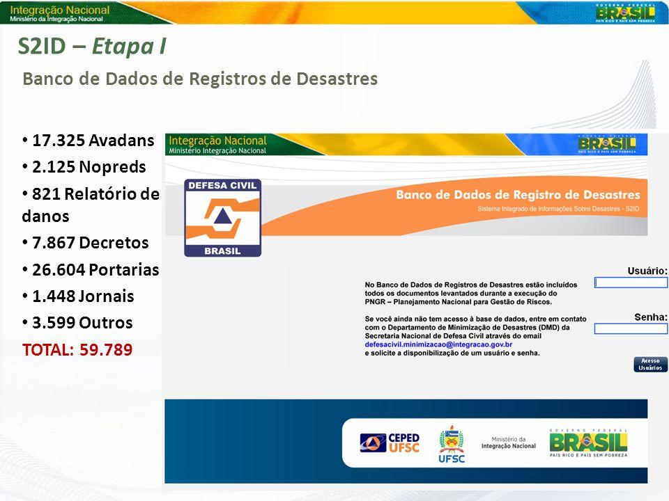 S2ID – Etapa I Banco de Dados de Registros de Desastres 17.325 Avadans