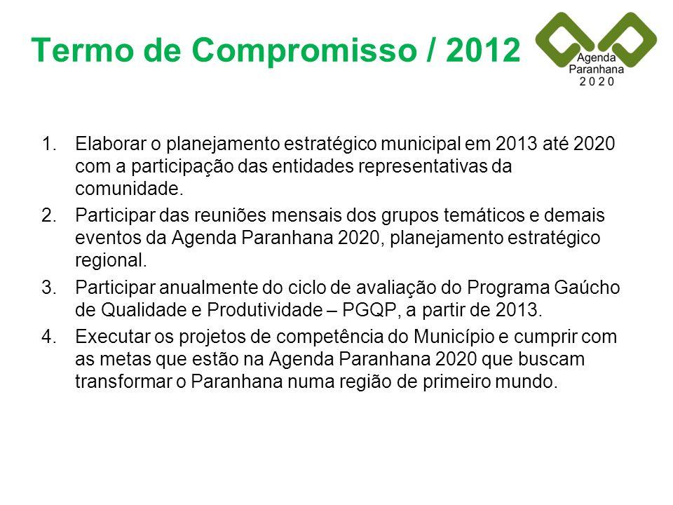 Termo de Compromisso / 2012