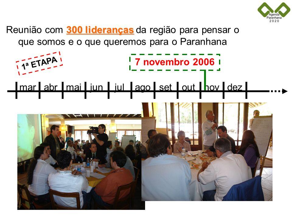 Reunião com 300 lideranças da região para pensar o que somos e o que queremos para o Paranhana