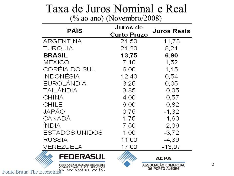 Taxa de Juros Nominal e Real (% ao ano) (Novembro/2008)