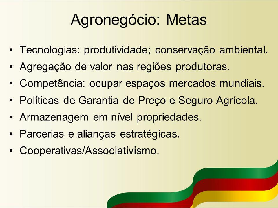 Agronegócio: Metas Tecnologias: produtividade; conservação ambiental.
