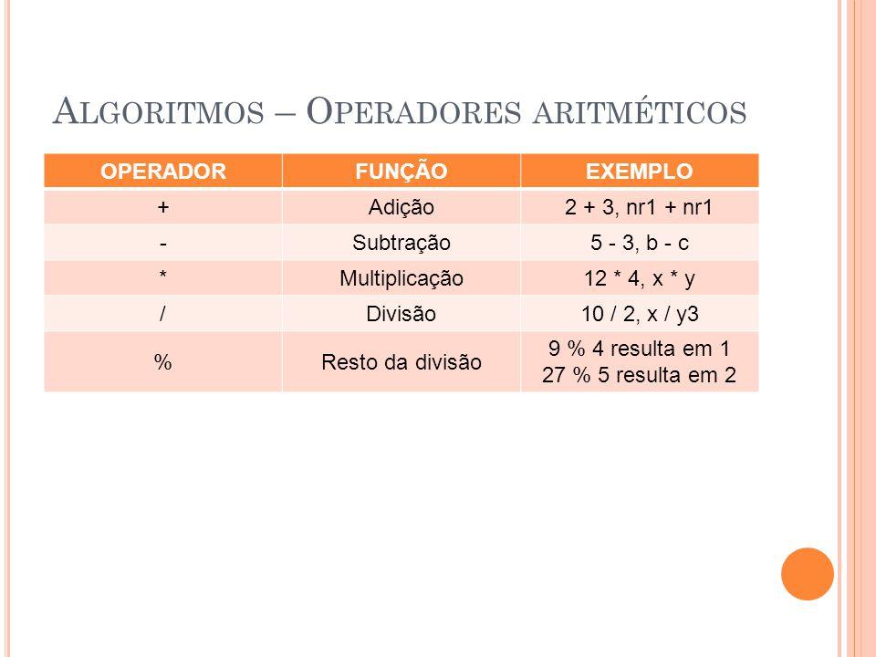 Algoritmos – Operadores aritméticos