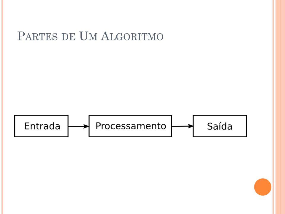 Partes de Um Algoritmo