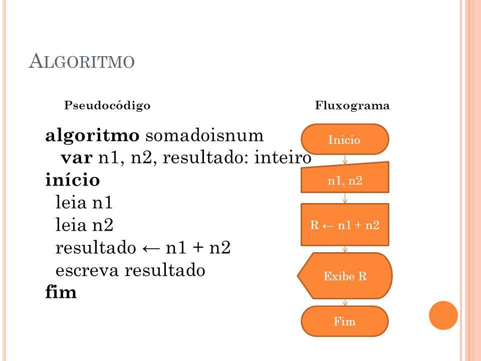 Algoritmo algoritmo somadoisnum var n1, n2, resultado: inteiro início