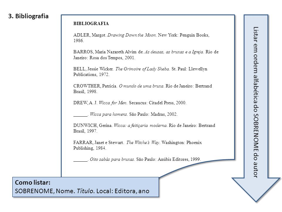 Listar em ordem alfabética do SOBRENOME do autor