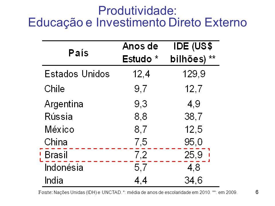 Educação e Investimento Direto Externo