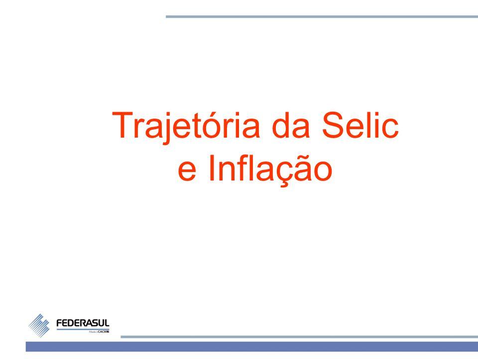 Trajetória da Selic e Inflação