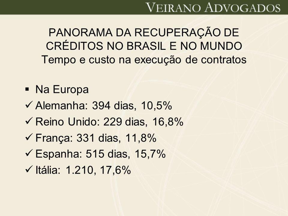 PANORAMA DA RECUPERAÇÃO DE CRÉDITOS NO BRASIL E NO MUNDO Tempo e custo na execução de contratos