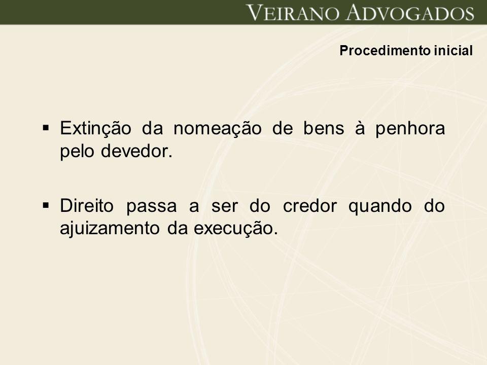Extinção da nomeação de bens à penhora pelo devedor.