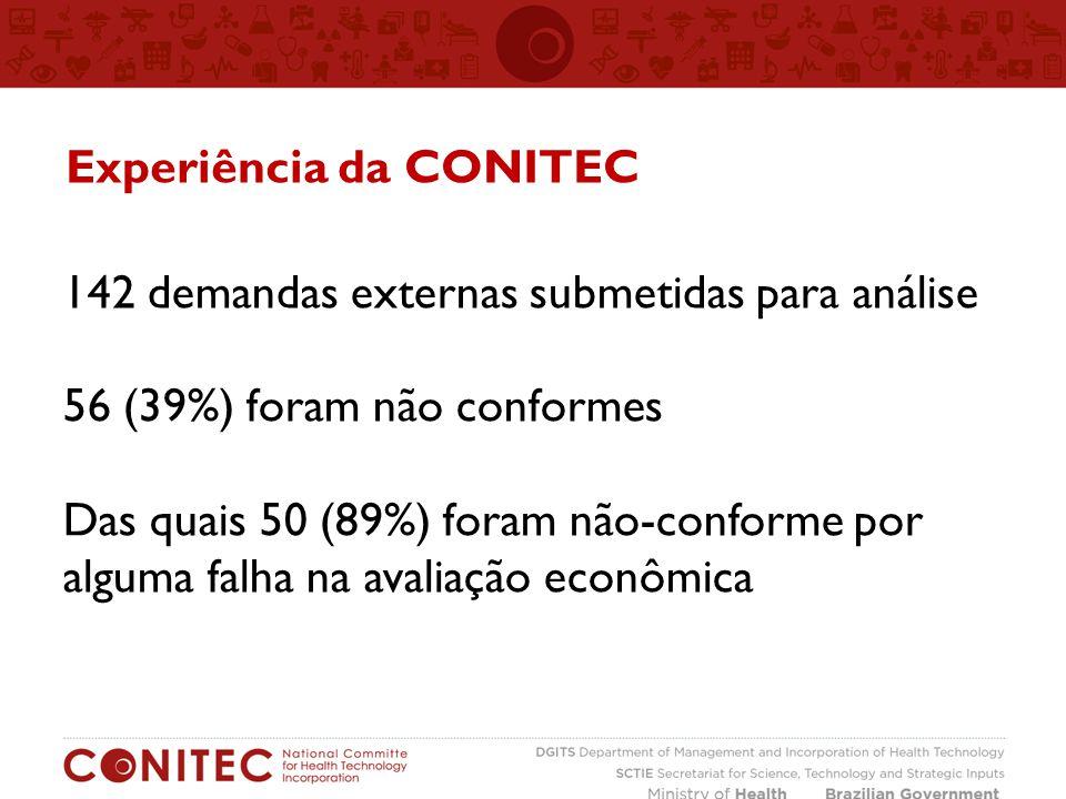 Experiência da CONITEC