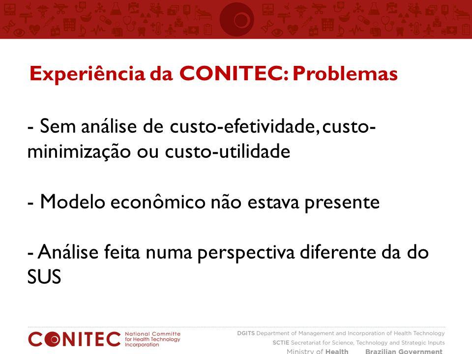 Experiência da CONITEC: Problemas