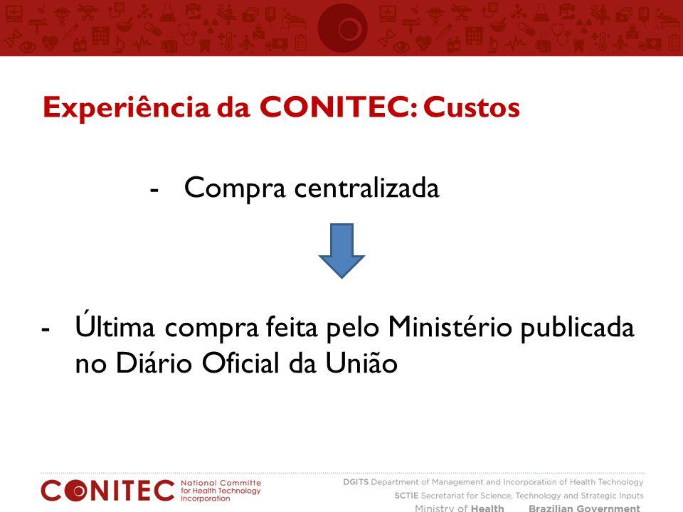 Experiência da CONITEC: Custos