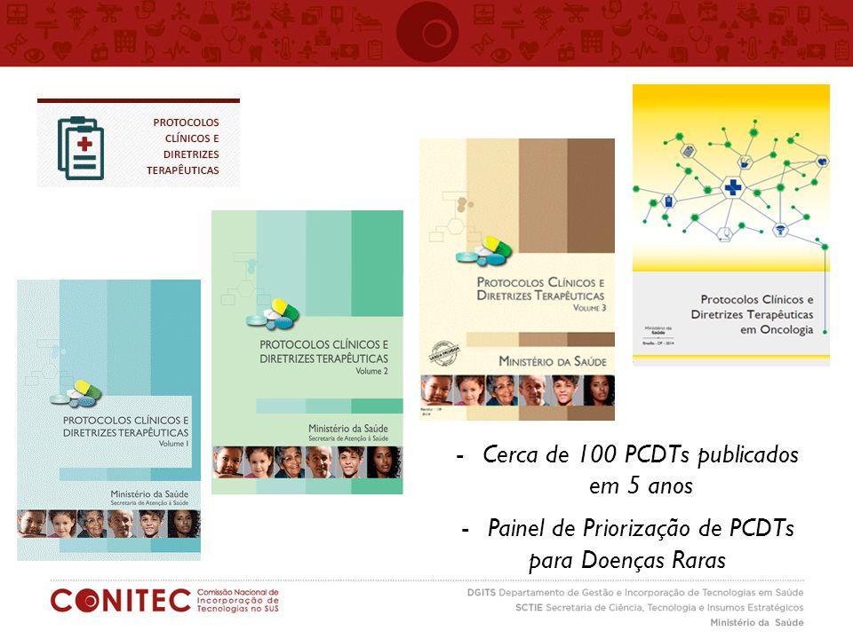 Cerca de 100 PCDTs publicados em 5 anos Painel de Priorização de PCDTs