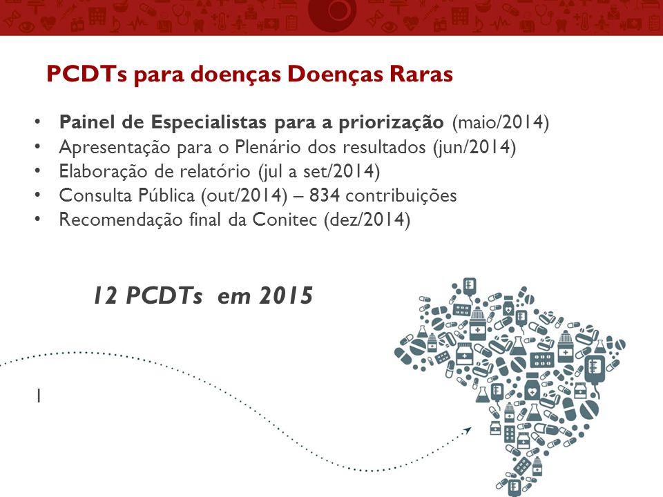 PCDTs para doenças Doenças Raras