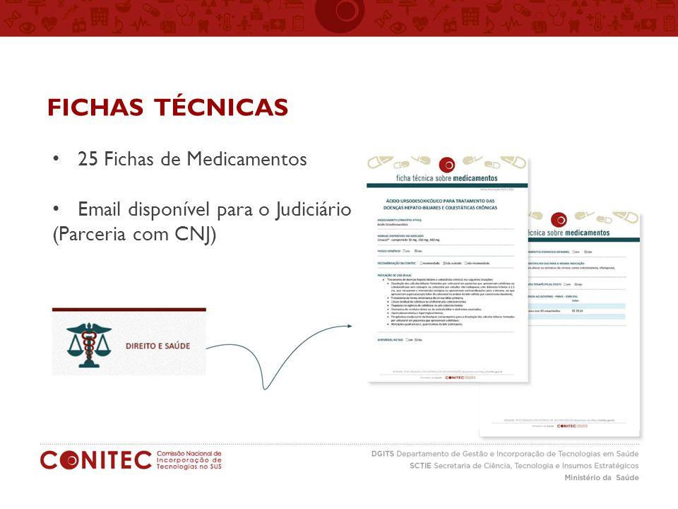 FICHAS TÉCNICAS 25 Fichas de Medicamentos