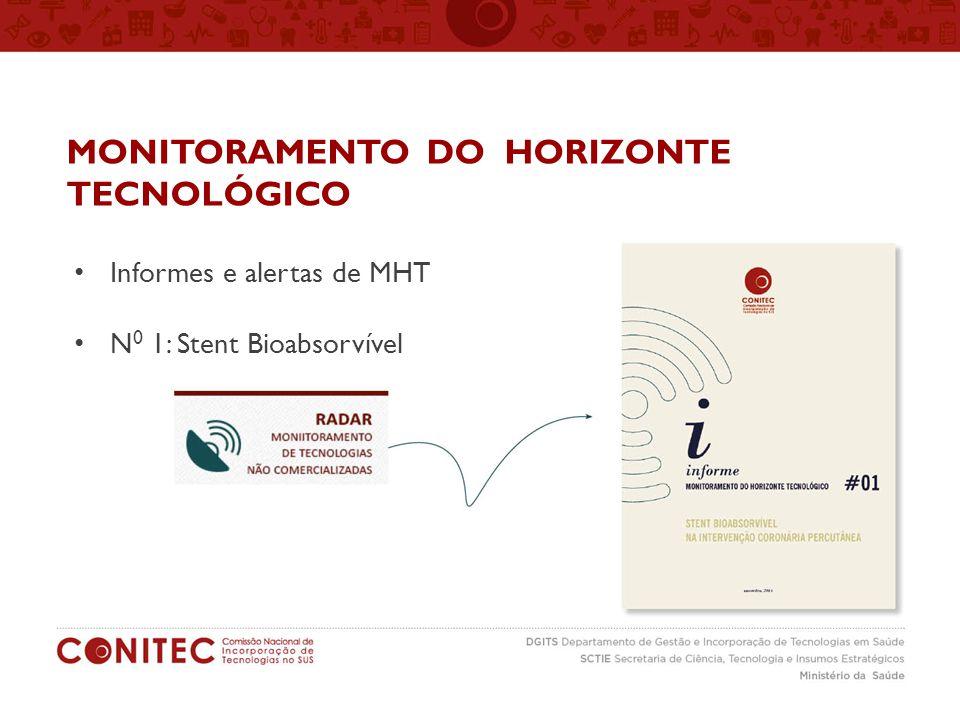 MONITORAMENTO DO HORIZONTE TECNOLÓGICO