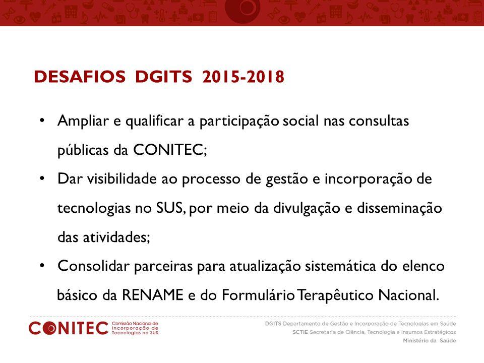DESAFIOS DGITS 2015-2018 Ampliar e qualificar a participação social nas consultas públicas da CONITEC;