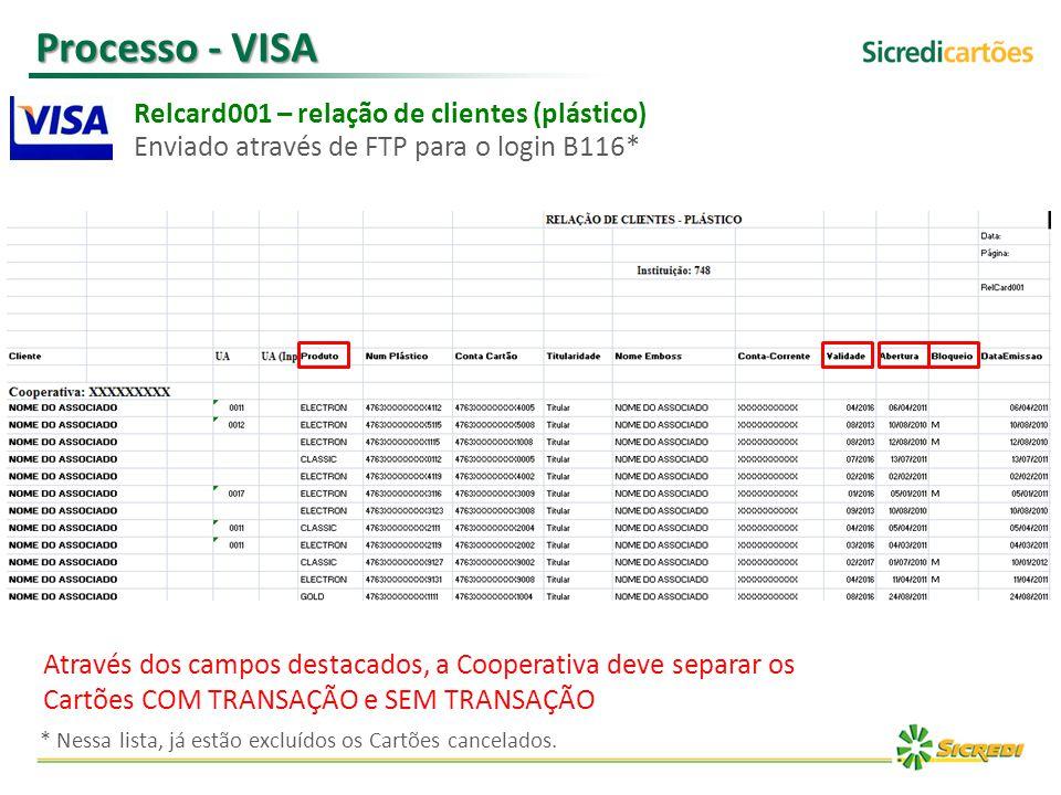 Processo - VISA Relcard001 – relação de clientes (plástico)