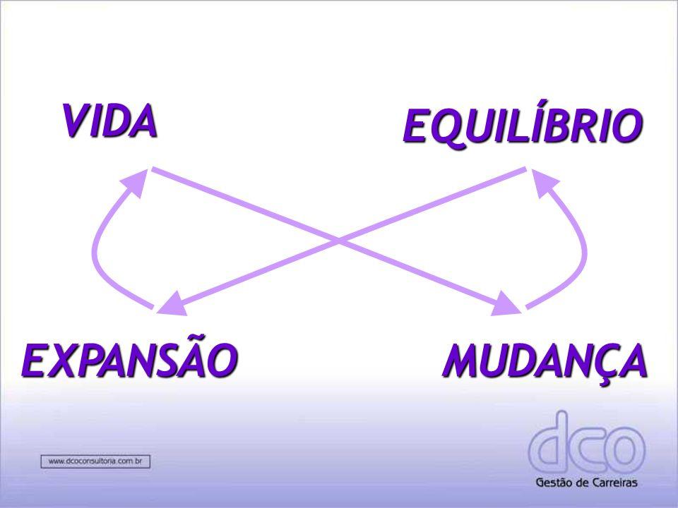 VIDA EQUILÍBRIO EXPANSÃO MUDANÇA