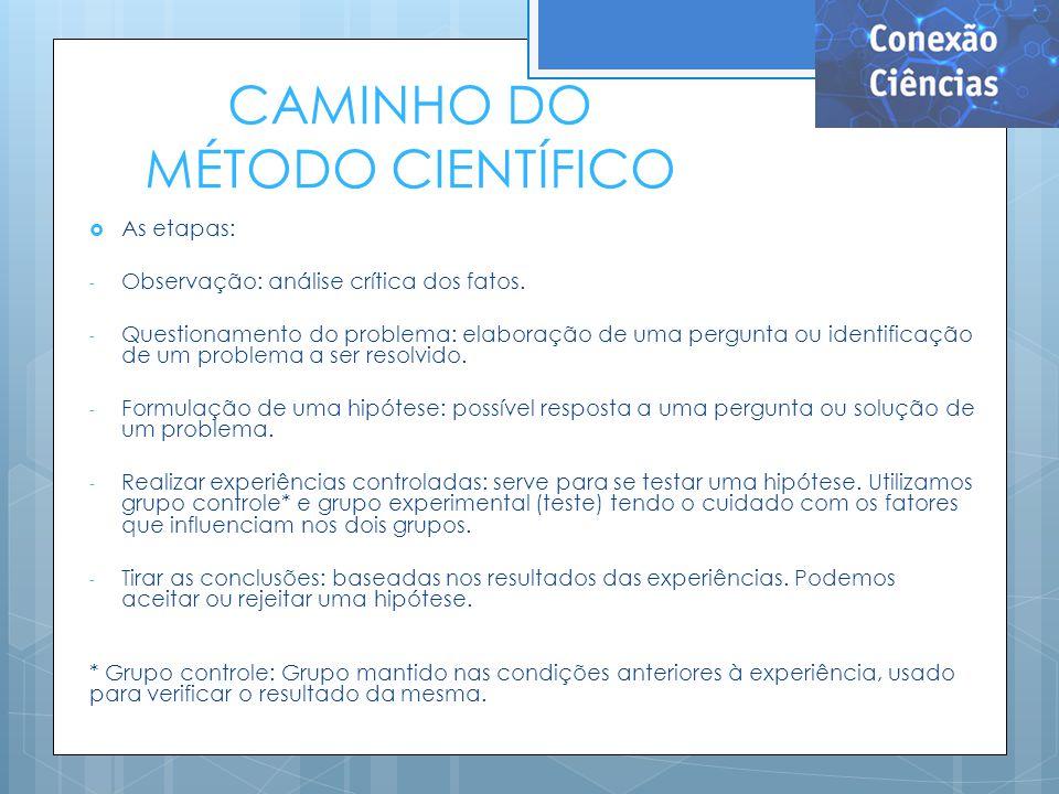 CAMINHO DO MÉTODO CIENTÍFICO