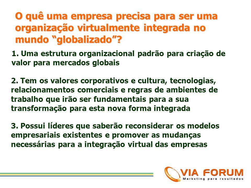 O quê uma empresa precisa para ser uma organização virtualmente integrada no mundo globalizado