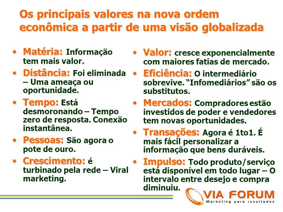 Os principais valores na nova ordem econômica a partir de uma visão globalizada