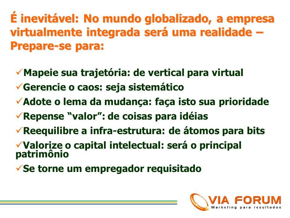 É inevitável: No mundo globalizado, a empresa virtualmente integrada será uma realidade – Prepare-se para: