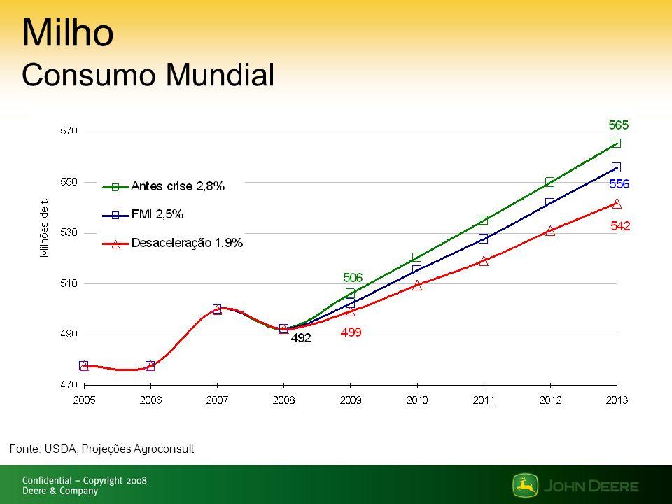 Milho Consumo Mundial Fonte: USDA, Projeções Agroconsult 14