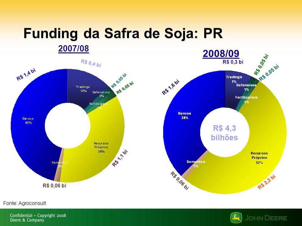 Funding da Safra de Soja: PR
