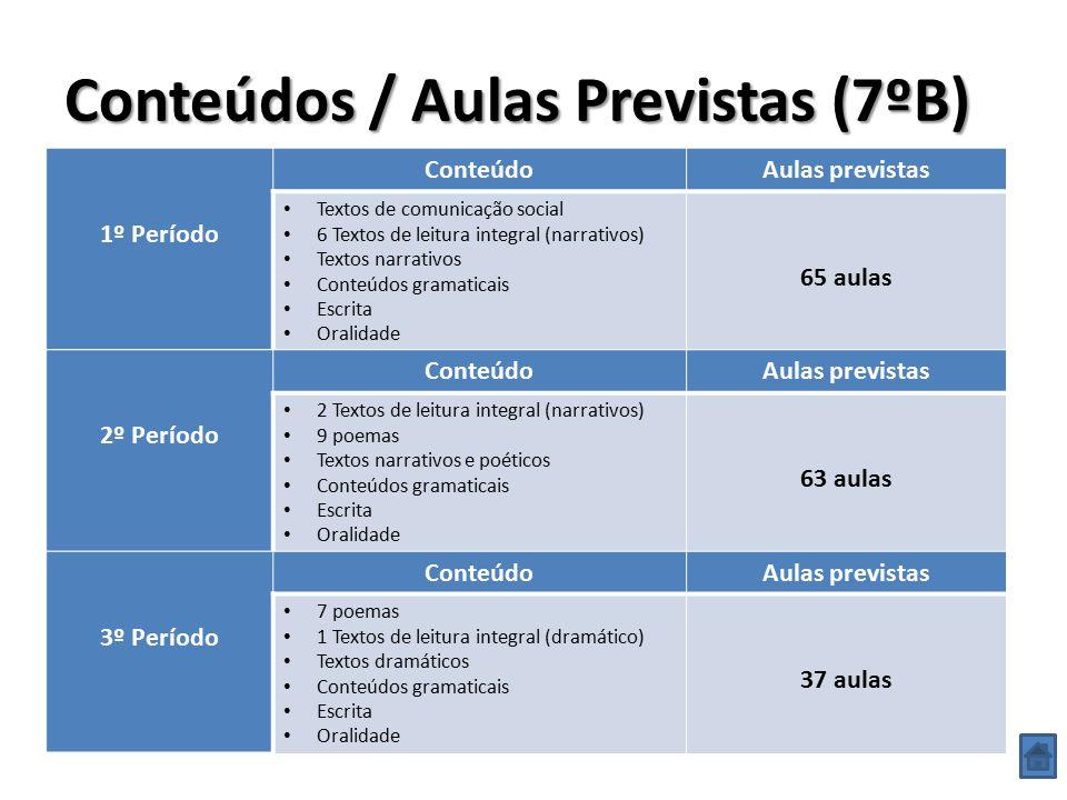 Conteúdos / Aulas Previstas (7ºB)
