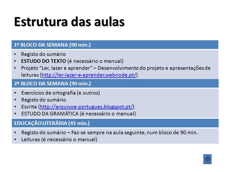 Estrutura das aulas 1º BLOCO DA SEMANA (90 min.) Registo do sumário