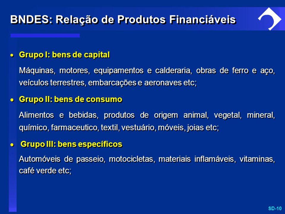 BNDES: Relação de Produtos Financiáveis