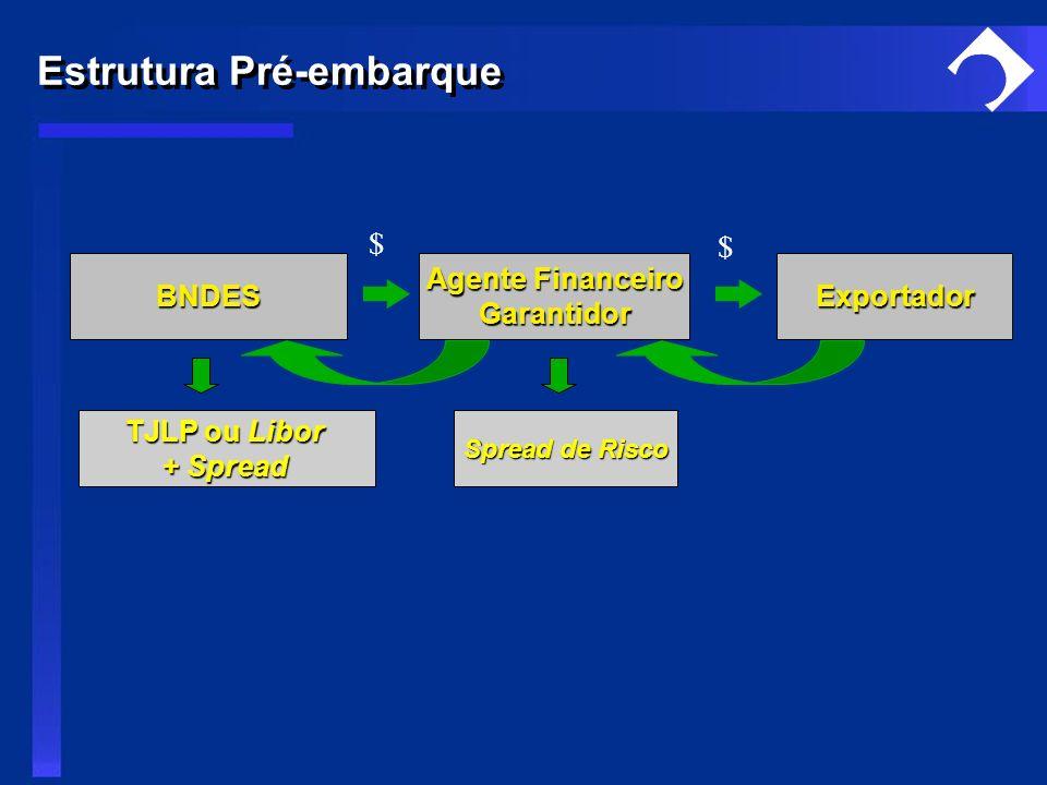 Estrutura Pré-embarque