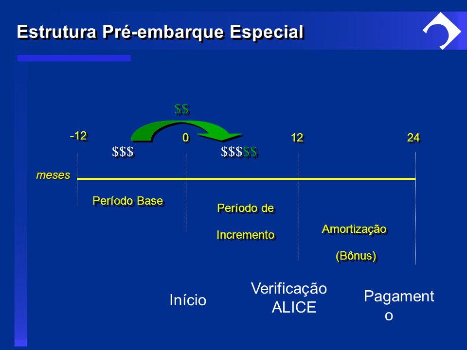 Estrutura Pré-embarque Especial