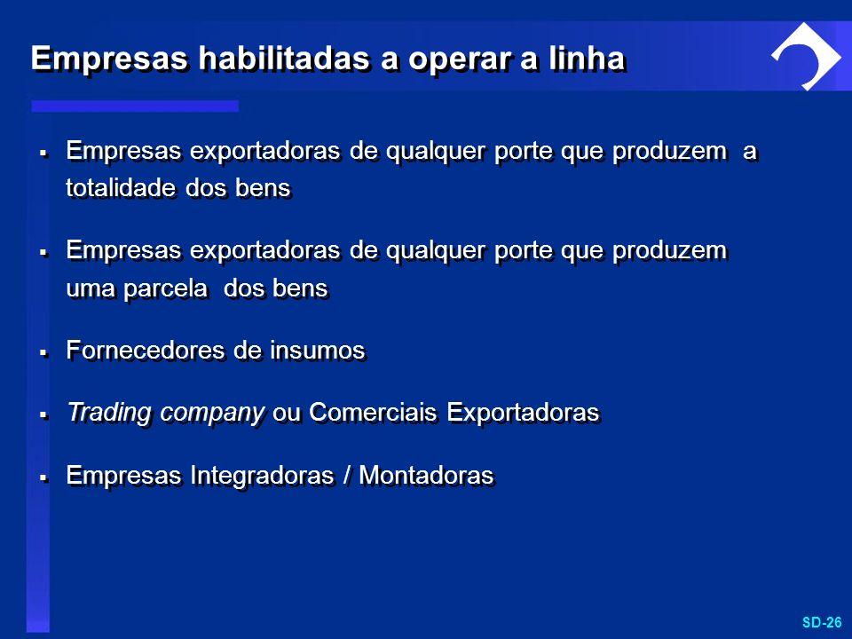 Empresas habilitadas a operar a linha