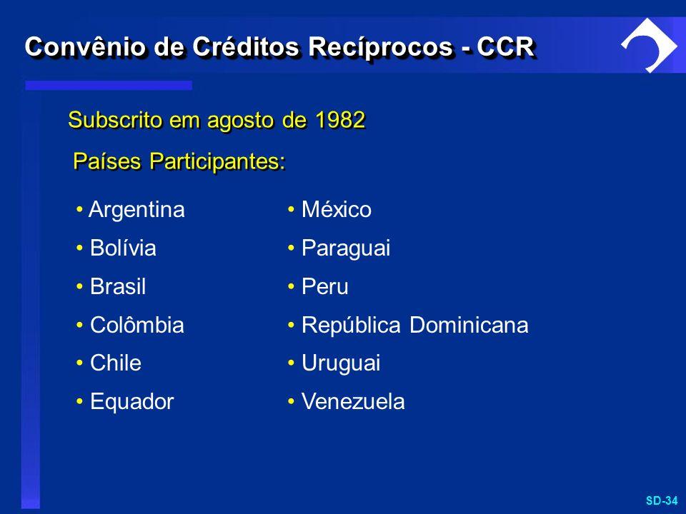 Convênio de Créditos Recíprocos - CCR