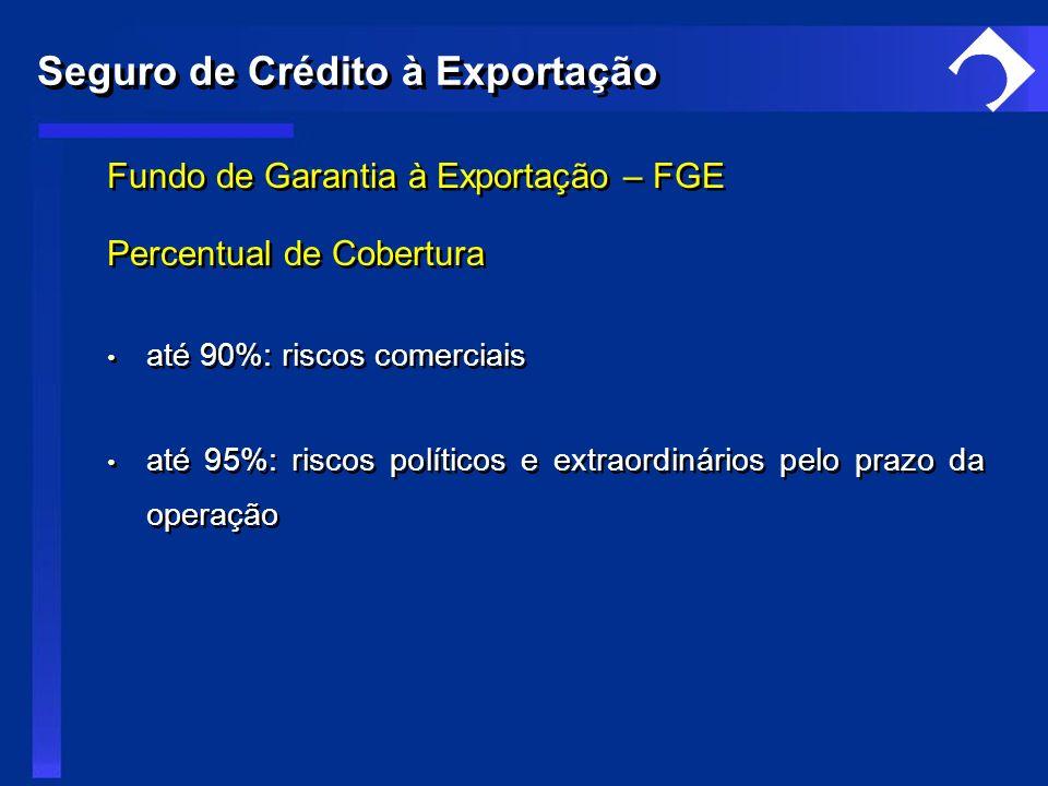 Seguro de Crédito à Exportação